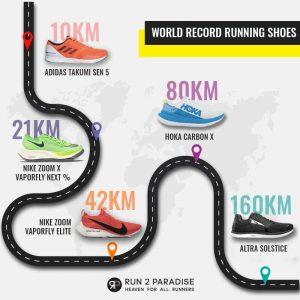 World Record Running Shoes