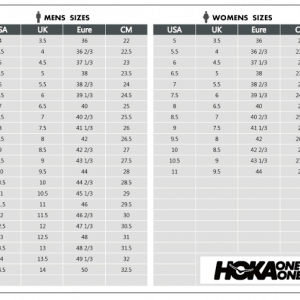 https://runtoparadise.com/wp/wp-content/uploads/2020/03/Hoka-One-One-Size-Chart-300x300.png