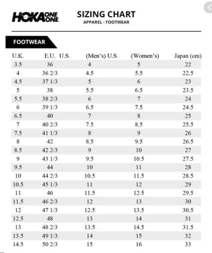 https://runtoparadise.com/wp/wp-content/uploads/2020/07/Hoka-Size-Chart.png